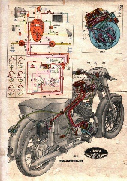 Jawa 50 Tuning El Schema Atd El Schemata Vse Jawa